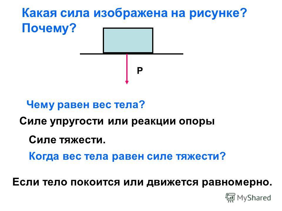 Какая сила изображена на рисунке? Почему? Р Чему равен вес тела? Силе тяжести. Когда вес тела равен силе тяжести? Если тело покоится или движется равномерно. Силе упругости или реакции опоры