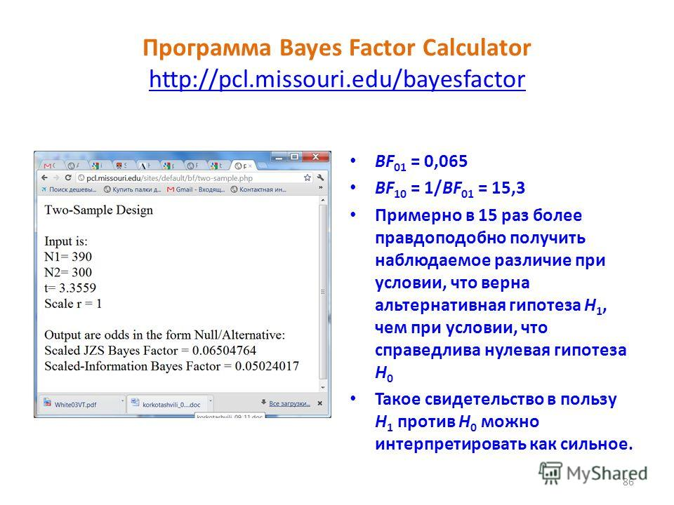 Программа Bayes Factor Calculator http://pcl.missouri.edu/bayesfactor http://pcl.missouri.edu/bayesfactor BF 01 = 0,065 BF 10 = 1/BF 01 = 15,3 Примерно в 15 раз более правдоподобно получить наблюдаемое различие при условии, что верна альтернативная г