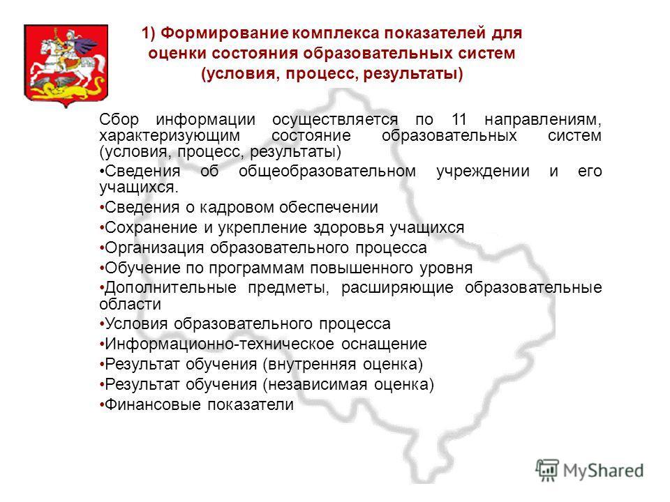 Московская область 1) Формирование комплекса показателей для оценки состояния образовательных систем (условия, процесс, результаты) Сбор информации осуществляется по 11 направлениям, характеризующим состояние образовательных систем (условия, процесс,