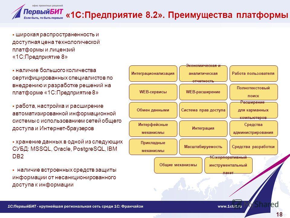 «1С:Предприятие 8.2». Преимущества платформы 18 широкая распространенность и доступная цена технологической платформы и лицензий «1С:Предприятие 8» наличие большого количества сертифицированных специалистов по внедрению и разработке решений на платфо