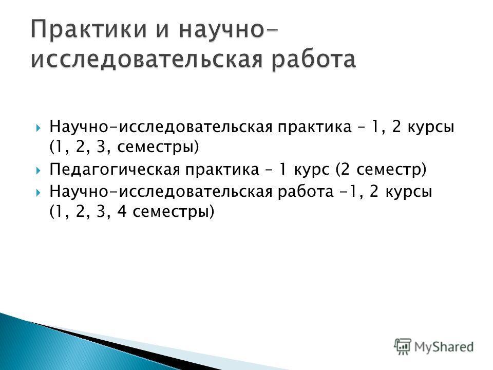 Научно-исследовательская практика – 1, 2 курсы (1, 2, 3, семестры) Педагогическая практика – 1 курс (2 семестр) Научно-исследовательская работа -1, 2 курсы (1, 2, 3, 4 семестры)