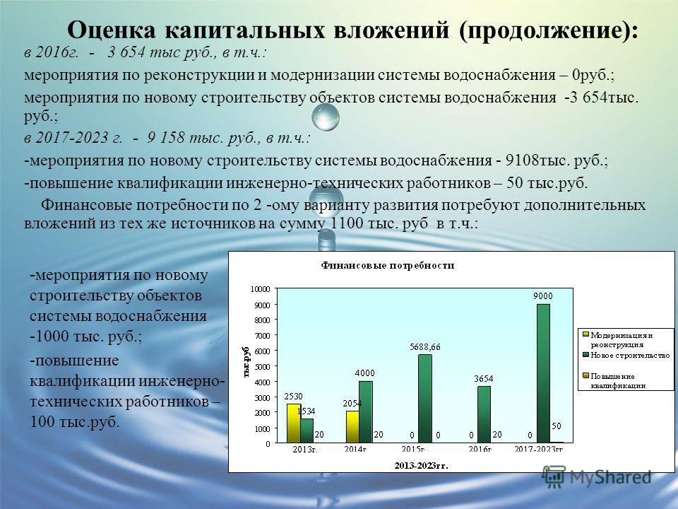 Оценка капитальных вложений (продолжение): в 2016г. - 3 654 тыс руб., в т.ч.: мероприятия по реконструкции и модернизации системы водоснабжения – 0руб.; мероприятия по новому строительству объектов системы водоснабжения -3 654тыс. руб.; в 2017-2023 г