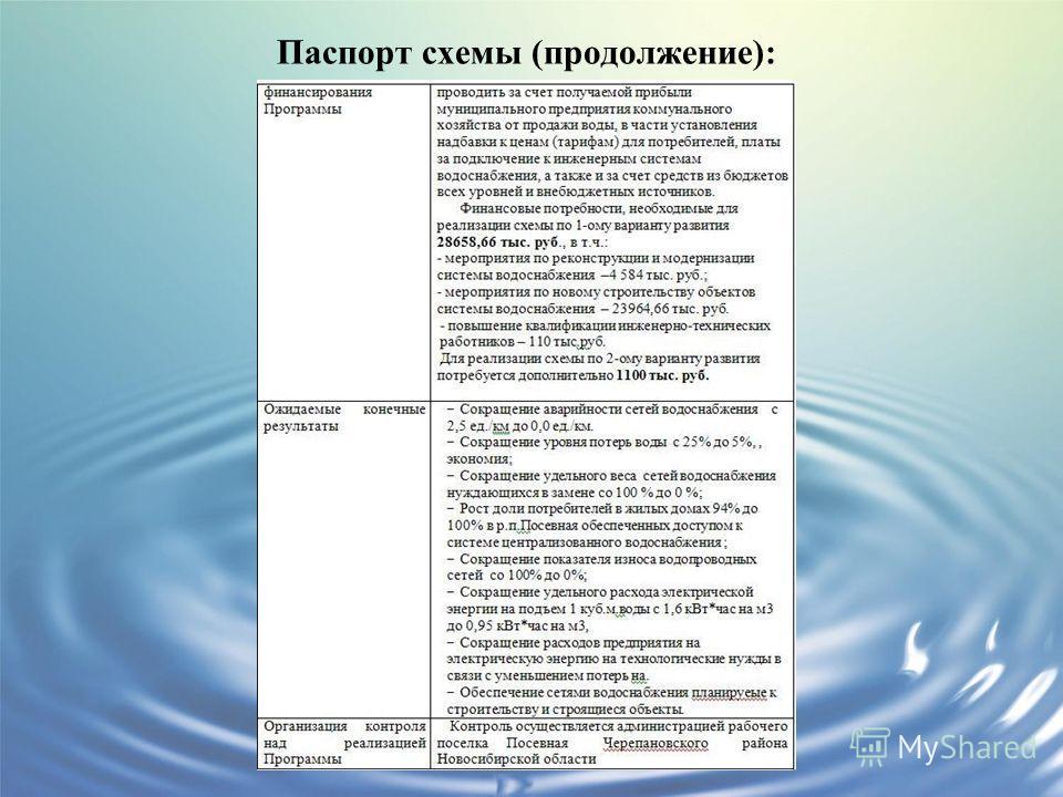 Паспорт схемы (продолжение):