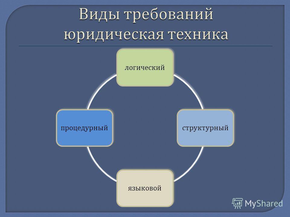 логическийструктурныйязыковойпроцедурный