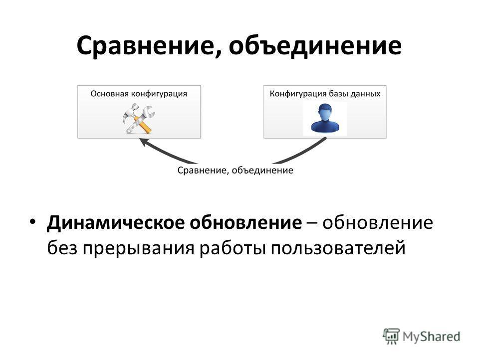 Сравнение, объединение Динамическое обновление – обновление без прерывания работы пользователей