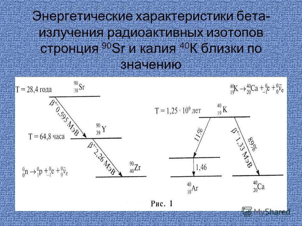 Энергетические характеристики бета- излучения радиоактивных изотопов стронция 90 Sr и калия 40 К близки по значению 6