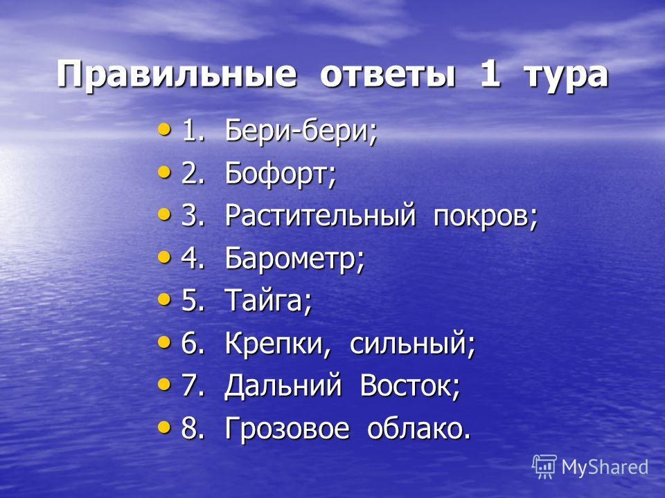 Правильные ответы 1 тура 1. Бери-бери; 1. Бери-бери; 2. Бофорт; 2. Бофорт; 3. Растительный покров; 3. Растительный покров; 4. Барометр; 4. Барометр; 5. Тайга; 5. Тайга; 6. Крепки, сильный; 6. Крепки, сильный; 7. Дальний Восток; 7. Дальний Восток; 8.