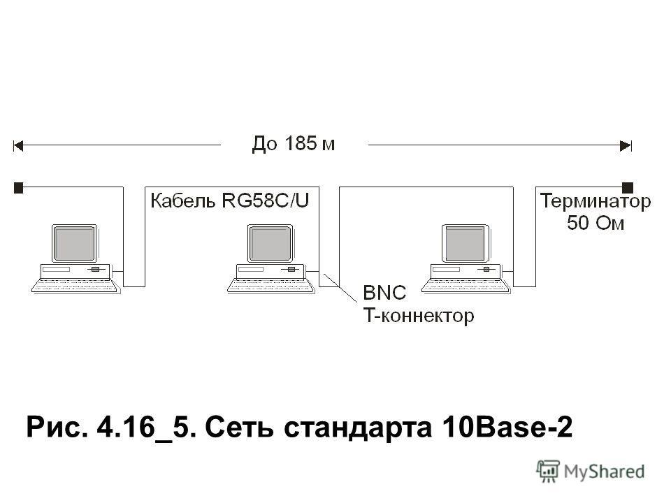 Рис. 4.16_5. Сеть стандарта 10Base-2