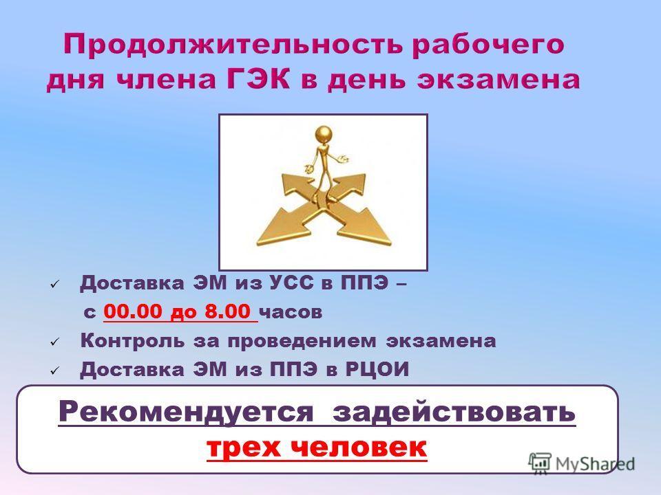 Доставка ЭМ из УСС в ППЭ – с 00.00 до 8.00 часов Контроль за проведением экзамена Доставка ЭМ из ППЭ в РЦОИ Рекомендуется задействовать трех человек
