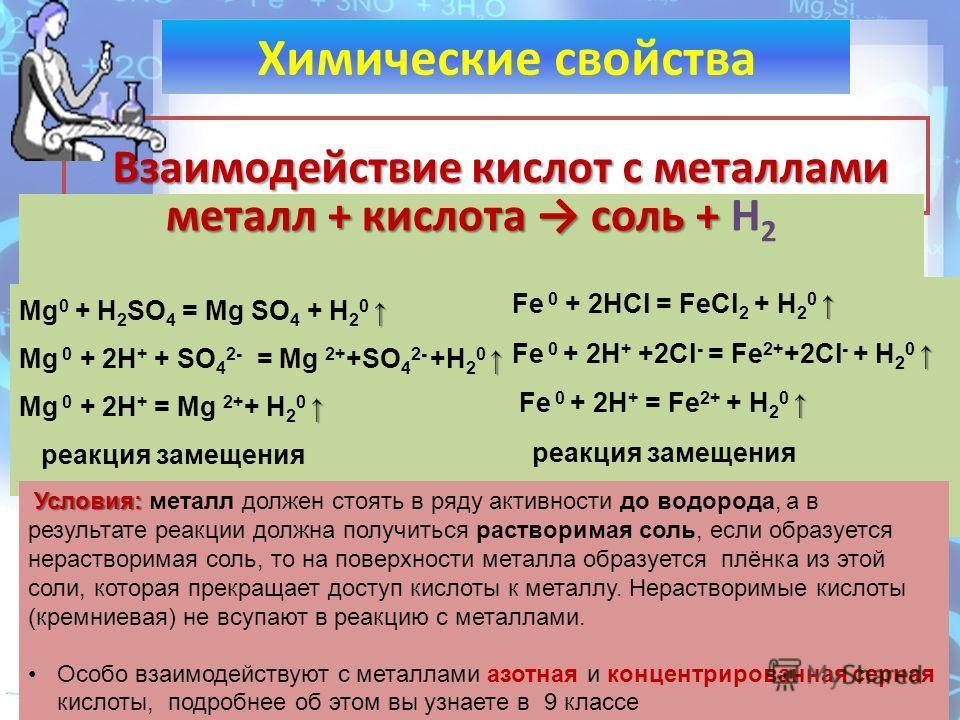 Взаимодействие кислот с металлами Взаимодействие кислот с металлами Mg 0 + H 2 SO 4 = Mg SO 4 + H 2 0 Mg 0 + 2H + + SO 4 2- = Mg 2+ +SO 4 2- +H 2 0 Mg 0 + 2H + = Mg 2+ + H 2 0 реакция замещения Fe 0 + 2HCl = FeCl 2 + H 2 0 Fe 0 + 2H + +2Cl - = Fe 2+