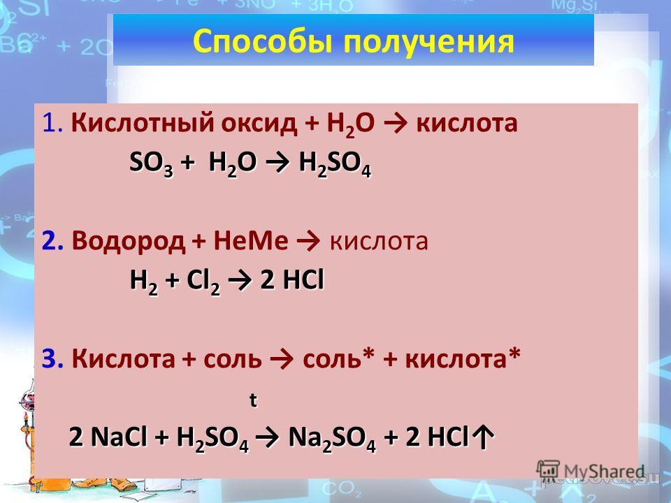 1. Кислотный оксид + Н 2 О кислота SO 3 + H 2 O H 2 SO 4 SO 3 + H 2 O H 2 SO 4 2. Водород + НеМе кислота Н 2 + Cl 2 2 HCl Н 2 + Cl 2 2 HCl 3. Кислота + соль соль* + кислота* t t 2 NaCl + H 2 SO 4 Na 2 SO 4 + 2 HCl 2 NaCl + H 2 SO 4 Na 2 SO 4 + 2 HCl