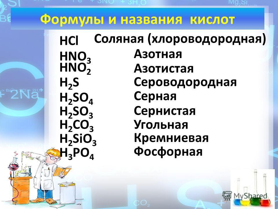Формулы и названия кислот Соляная (хлороводородная) HCl HNO 3 HNO 2 H2SH2S H 2 SO 4 H 2 SO 3 H 2 CO 3 H 2 SiO 3 H 3 PO 4 Азотная Азотистая Сероводородная Серная Сернистая Угольная Кремниевая Фосфорная