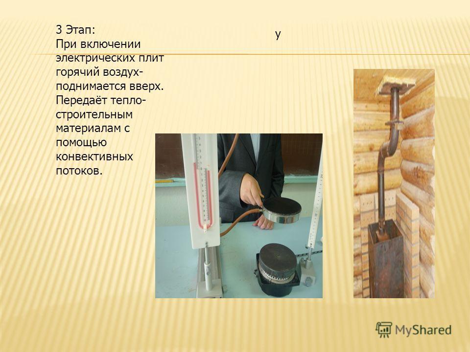3 Этап: При включении электрических плит горячий воздух- поднимается вверх. Передаёт тепло- строительным материалам с помощью конвективных потоков. у