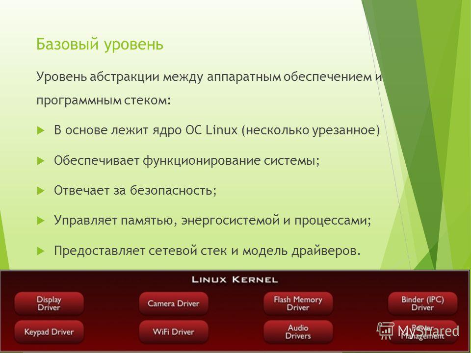 Базовый уровень Уровень абстракции между аппаратным обеспечением и программным стеком: В основе лежит ядро ОС Linux (несколько урезанное) Обеспечивает функционирование системы; Отвечает за безопасность; Управляет памятью, энергосистемой и процессами;
