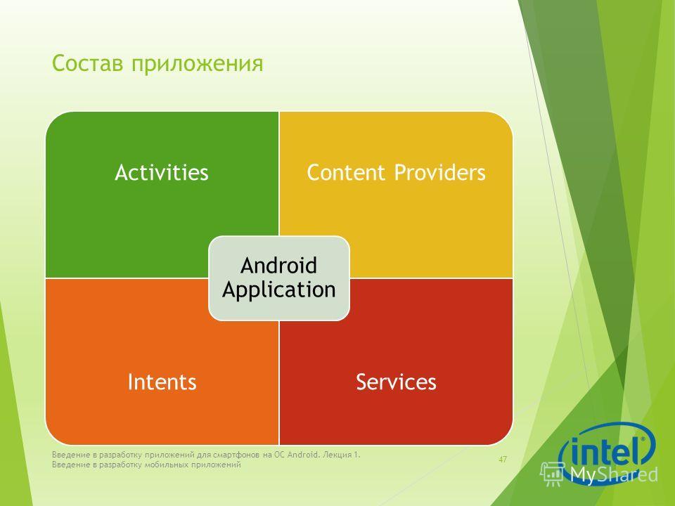 Состав приложения ActivitiesContent Providers IntentsServices Android Application Введение в разработку приложений для смартфонов на ОС Android. Лекция 1. Введение в разработку мобильных приложений 47