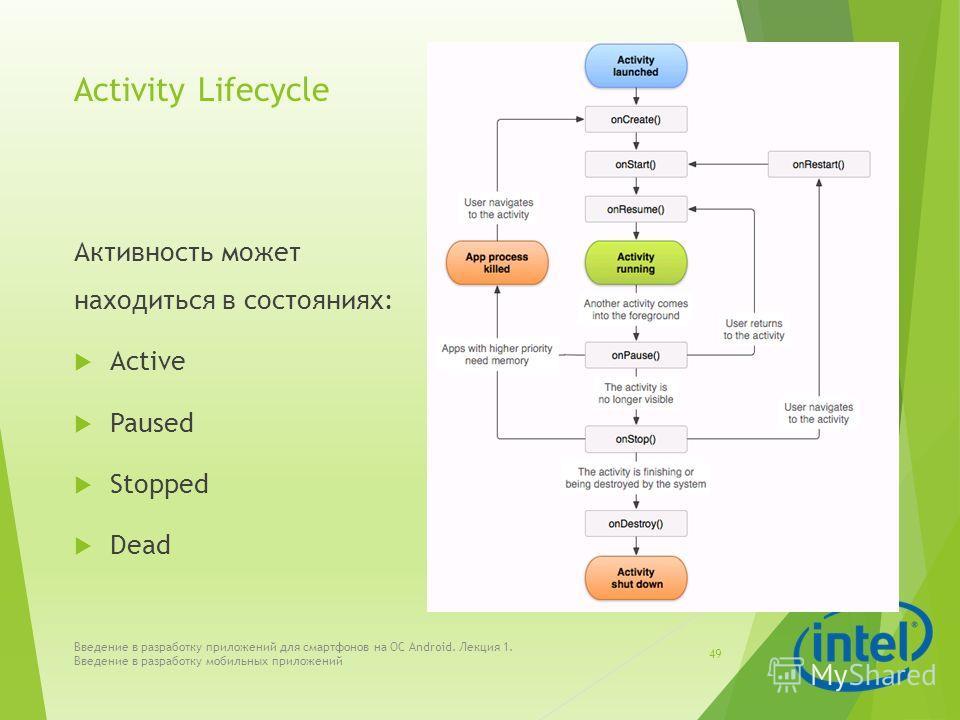 Activity Lifecycle Активность может находиться в состояниях: Active Paused Stopped Dead Введение в разработку приложений для смартфонов на ОС Android. Лекция 1. Введение в разработку мобильных приложений 49