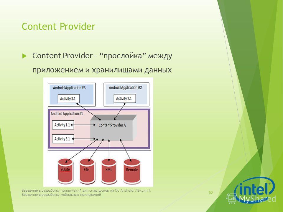 Content Provider Content Provider – прослойка между приложением и хранилищами данных Введение в разработку приложений для смартфонов на ОС Android. Лекция 1. Введение в разработку мобильных приложений 50