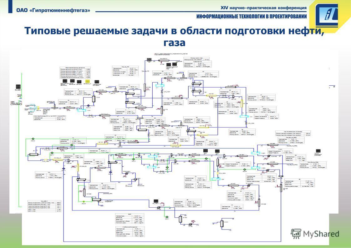 Типовые решаемые задачи в области подготовки нефти, газа