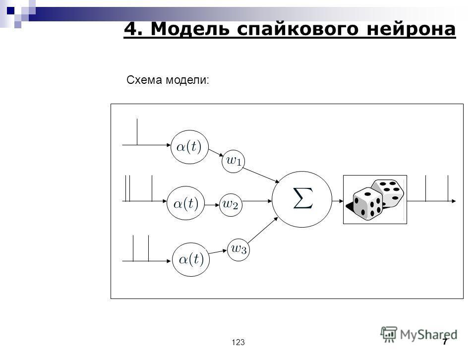 1237 4. Модель спайкового нейрона Схема модели: