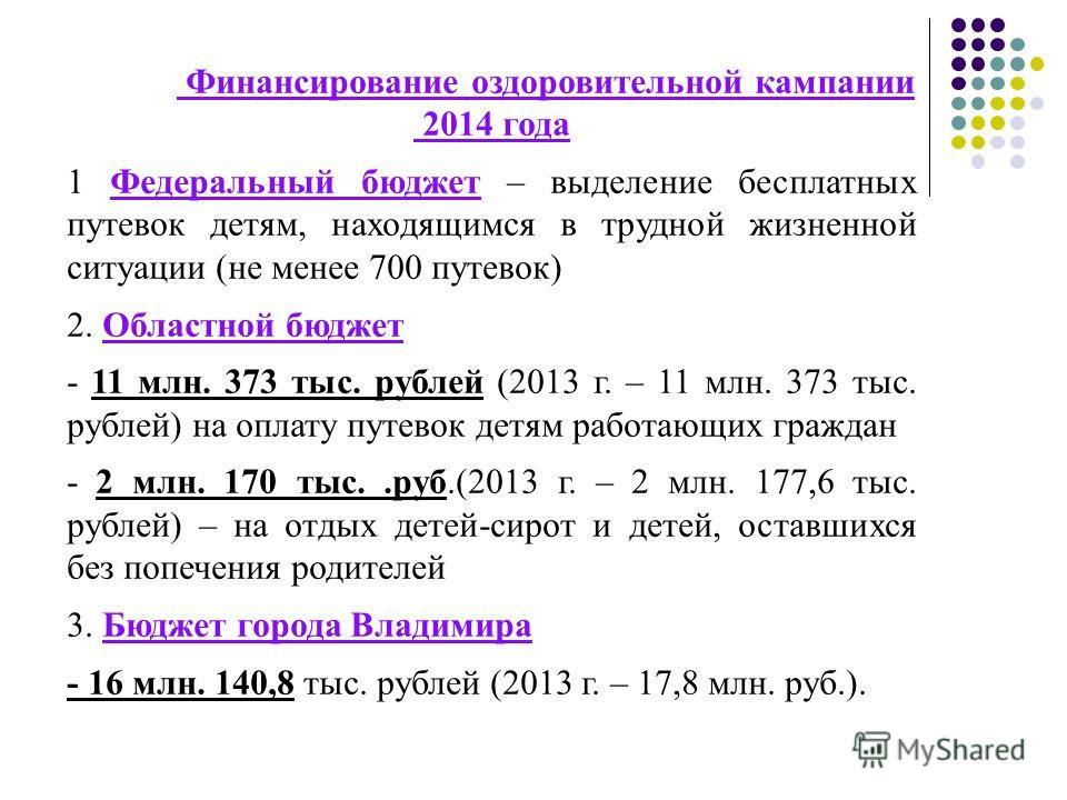 Финансирование оздоровительной кампании 2014 года 1 Федеральный бюджет – выделение бесплатных путевок детям, находящимся в трудной жизненной ситуации (не менее 700 путевок) 2. Областной бюджет - 11 млн. 373 тыс. рублей (2013 г. – 11 млн. 373 тыс. руб