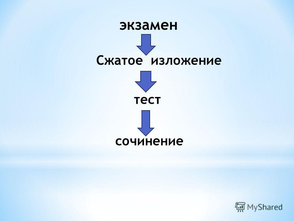 экзамен Сжатое изложение тест сочинение