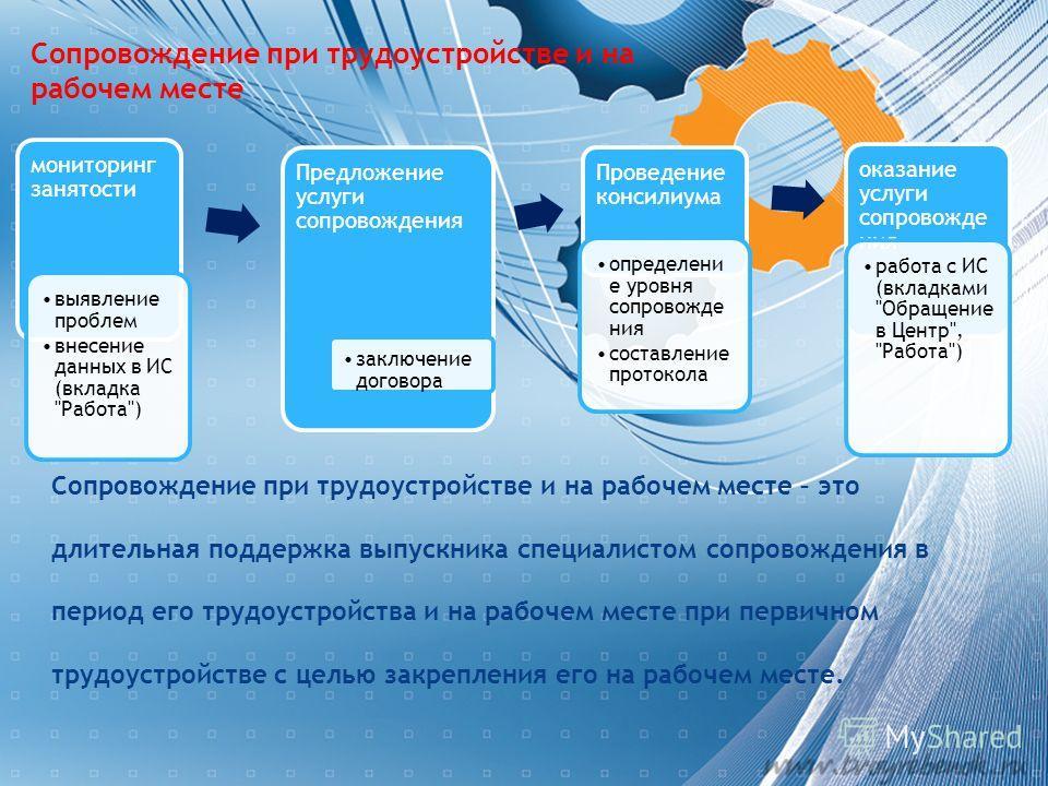 Сопровождение при трудоустройстве и на рабочем месте мониторинг занятости выявление проблем внесение данных в ИС (вкладка