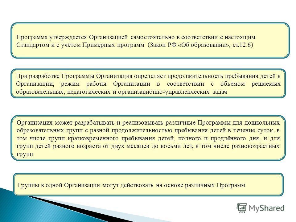 Программа утверждается Организацией самостоятельно в соответствии с настоящим Стандартом и с учётом Примерных программ (Закон РФ «Об образовании», ст.12.6) При разработке Программы Организация определяет продолжительность пребывания детей в Организац
