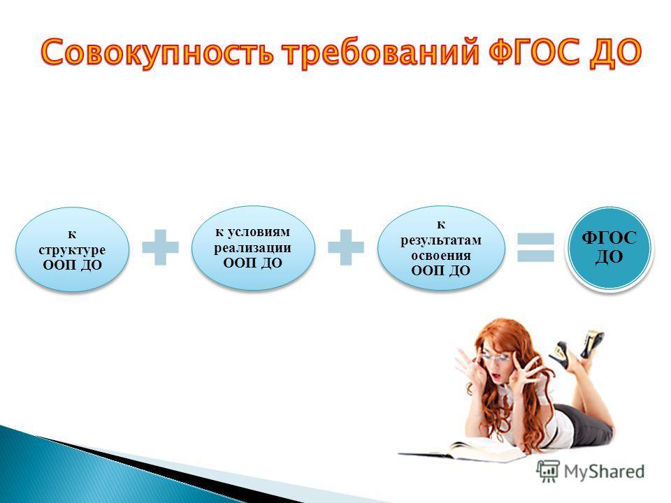 к структуре ООП ДО к условиям реализации ООП ДО к результатам освоения ООП ДО ФГОС ДО