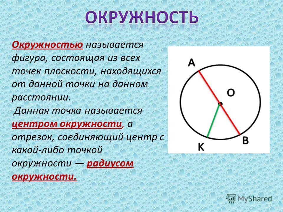 Окружностью называется фигура, состоящая из всех точек плоскости, находящихся от данной точки на данном расстоянии. Данная точка называется центром окружности, а отрезок, соединяющий центр с какой-либо точкой окружности радиусом окружности.
