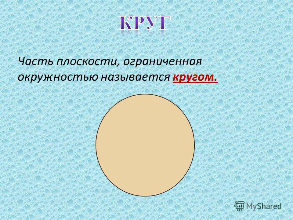 Часть плоскости, ограниченная окружностью называется кругом.