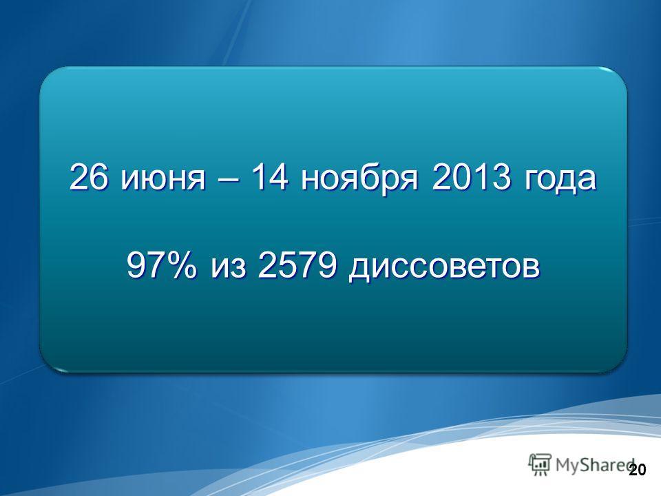 20 26 июня – 14 ноября 2013 года 97% из 2579 диссоветов 26 июня – 14 ноября 2013 года 97% из 2579 диссоветов