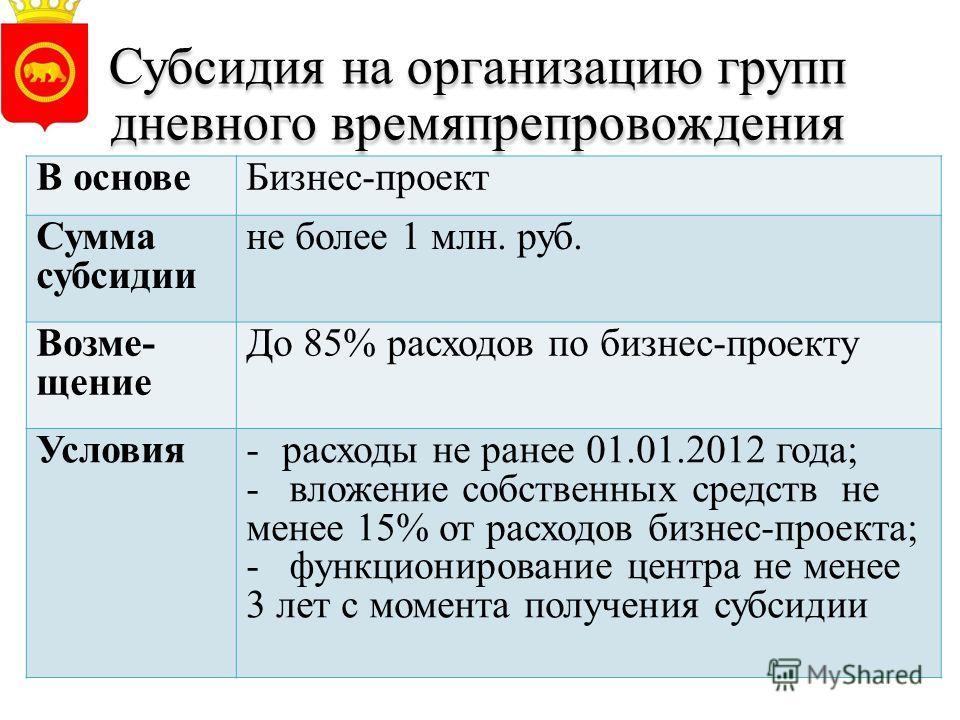 Субсидия на организацию групп дневного времяпрепровождения В основеБизнес-проект Сумма субсидии не более 1 млн. руб. Возме- щение До 85% расходов по бизнес-проекту Условия-расходы не ранее 01.01.2012 года; - вложение собственных средств не менее 15%
