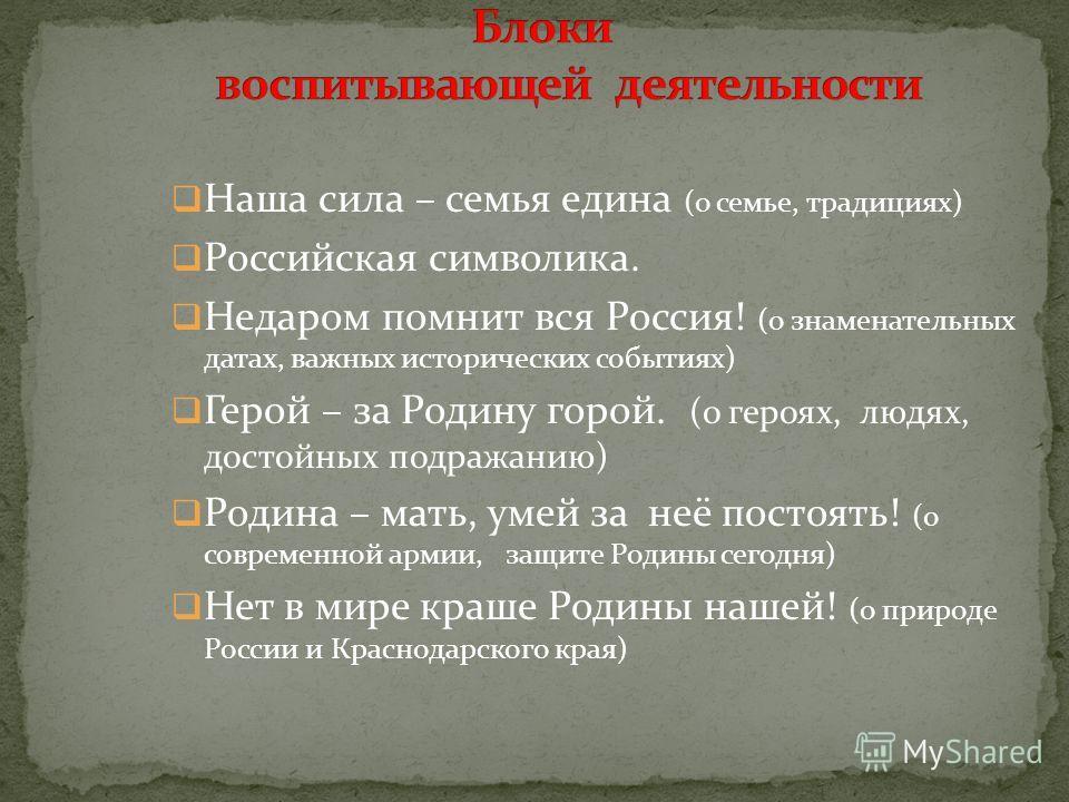 Наша сила – семья едина (о семье, традициях) Российская символика. Недаром помнит вся Россия! (о знаменательных датах, важных исторических событиях) Герой – за Родину горой. (о героях, людях, достойных подражанию) Родина – мать, умей за неё постоять!