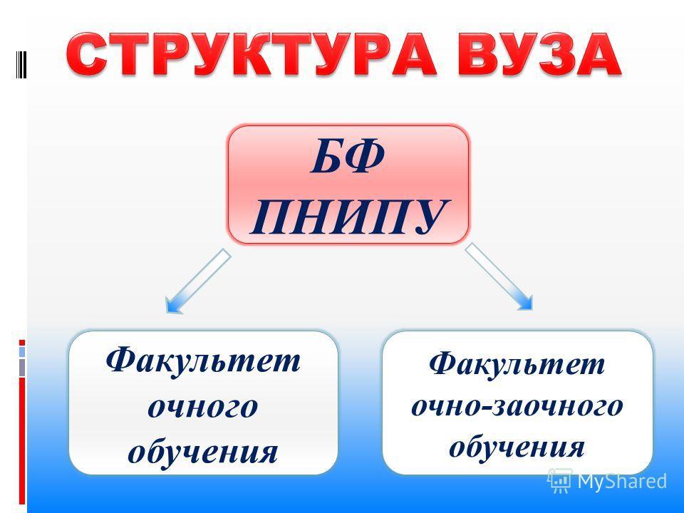БФ ПНИПУ Факультет очного обучения Факультет очно-заочного обучения
