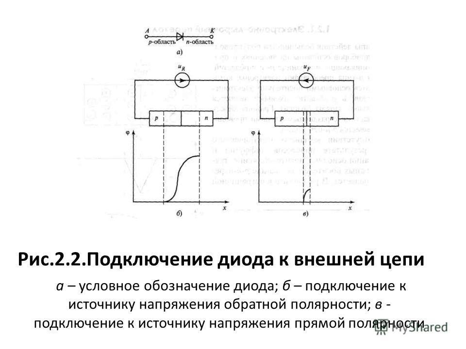 Рис.2.2.Подключение диода к внешней цепи а – условное обозначение диода; б – подключение к источнику напряжения обратной полярности; в - подключение к источнику напряжения прямой полярности