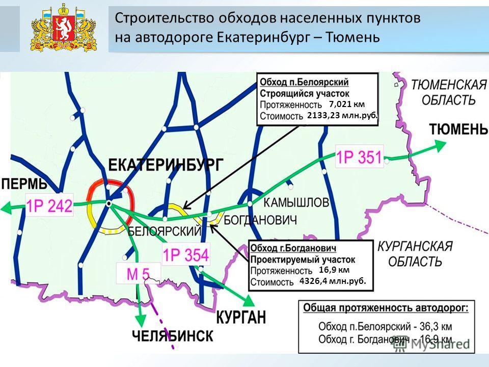 Строительство обходов населенных пунктов на автодороге Екатеринбург – Тюмень 16,9 км 4326,4 млн.руб. 7,021 км 2133,23 млн.руб.