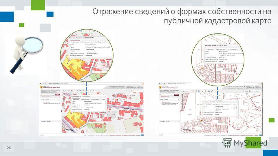Отражение сведений о формах собственности на публичной кадастровой карте 20