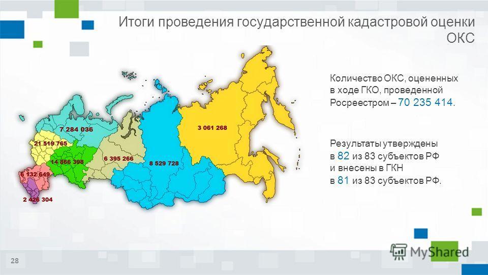 28 Итоги проведения государственной кадастровой оценки ОКС Количество ОКС, оцененных в ходе ГКО, проведенной Росреестром – 70 235 414. Результаты утверждены в 82 из 83 субъектов РФ и внесены в ГКН в 81 из 83 субъектов РФ.