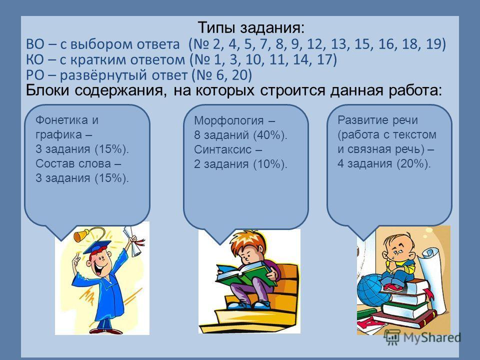 Типы задания: ВО – с выбором ответа ( 2, 4, 5, 7, 8, 9, 12, 13, 15, 16, 18, 19) КО – с кратким ответом ( 1, 3, 10, 11, 14, 17) РО – развёрнутый ответ ( 6, 20) Блоки содержания, на которых строится данная работа: Развитие речи (работа с текстом и связ