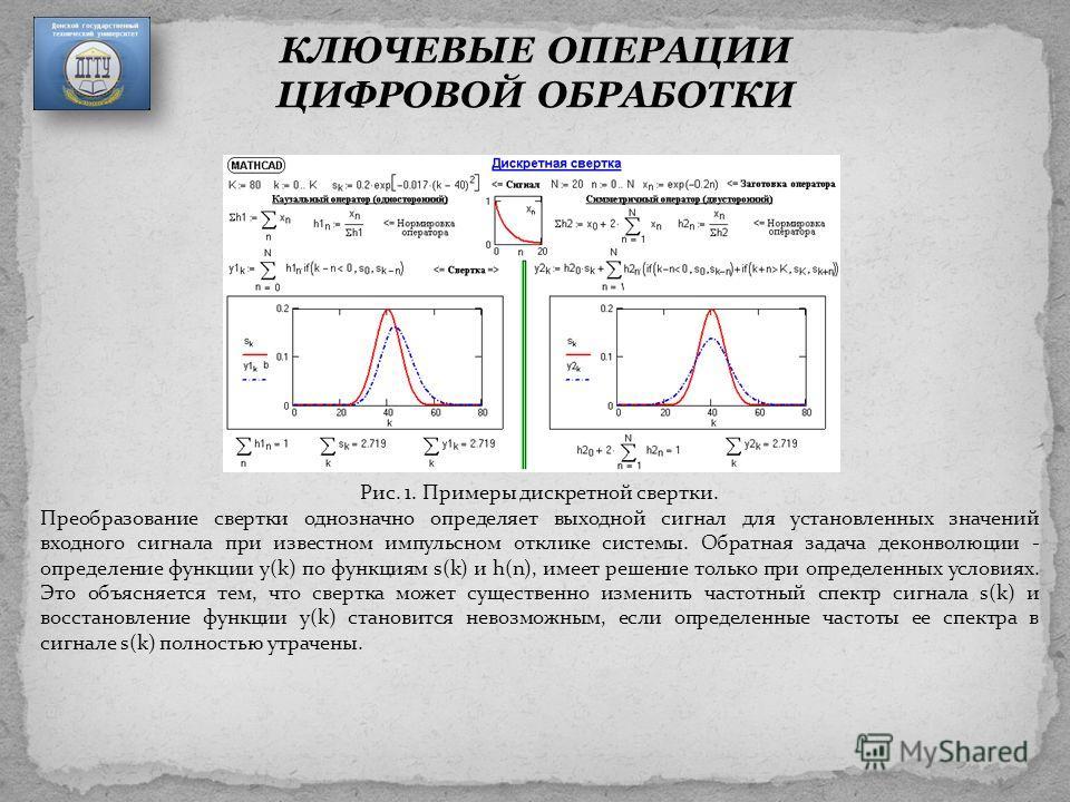 КЛЮЧЕВЫЕ ОПЕРАЦИИ ЦИФРОВОЙ ОБРАБОТКИ Рис. 1. Примеры дискретной свертки. Преобразование свертки однозначно определяет выходной сигнал для установленных значений входного сигнала при известном импульсном отклике системы. Обратная задача деконволюции -