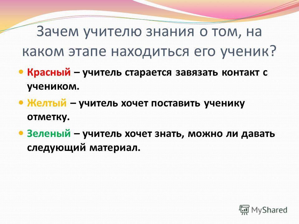 Зачем учителю знания о том, на каком этапе находиться его ученик? Красный – учитель старается завязать контакт с учеником. Желтый – учитель хочет поставить ученику отметку. Зеленый – учитель хочет знать, можно ли давать следующий материал.
