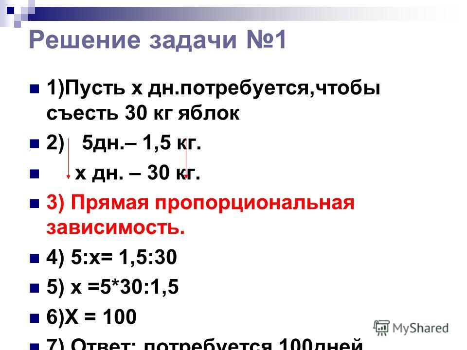 Решение задачи 1 1)Пусть x дн.потребуется,чтобы съесть 30 кг яблок 2) 5дн.– 1,5 кг. х дн. – 30 кг. 3) Прямая пропорциональная зависимость. 4) 5:х= 1,5:30 5) x =5*30:1,5 6)Х = 100 7) Ответ: потребуется 100дней.