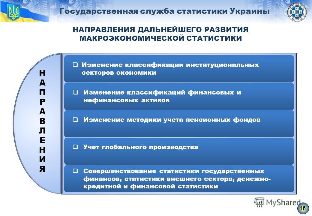 Государственная служба статистики Украины Изменение классификации институциональных секторов экономики Изменение классификаций финансовых и нефинансовых активов Изменение методики учета пенсионных фондов Учет глобального производства Совершенствовани