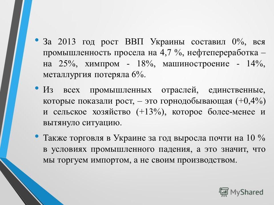 За 2013 год рост ВВП Украины составил 0%, вся промышленность просела на 4,7 %, нефтепереработка – на 25%, химпром - 18%, машиностроение - 14%, металлургия потеряла 6%. Из всех промышленных отраслей, единственные, которые показали рост, – это горнодоб