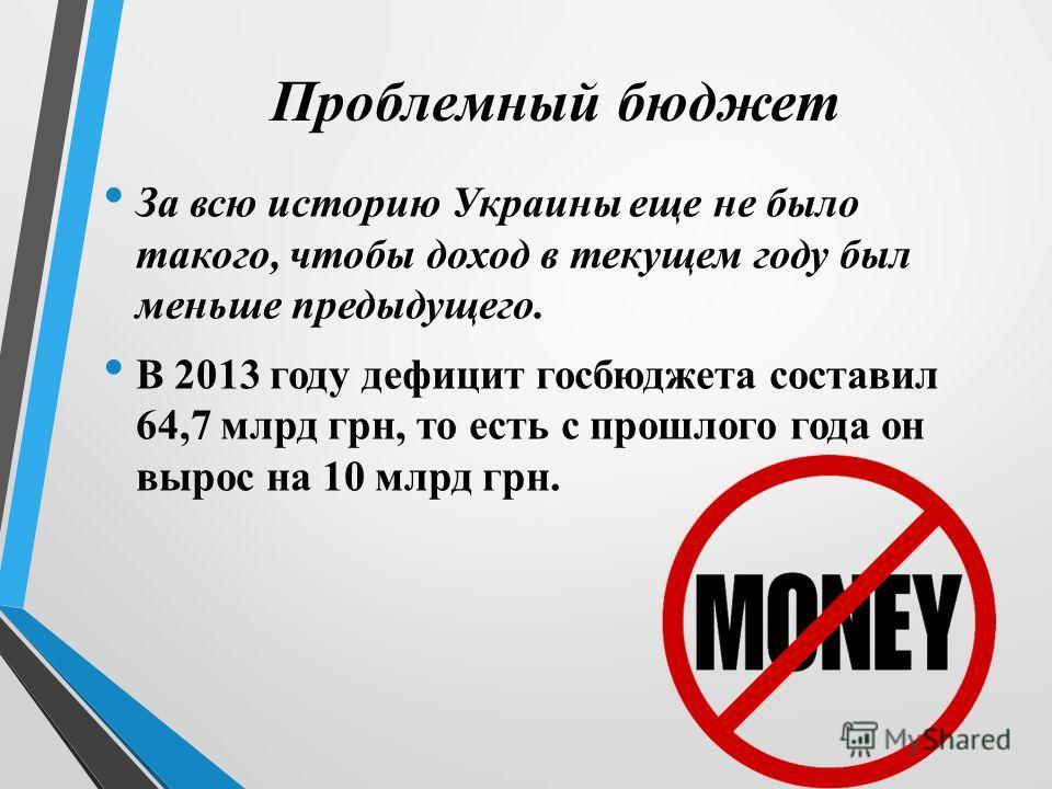 Проблемный бюджет За всю историю Украины еще не было такого, чтобы доход в текущем году был меньше предыдущего. В 2013 году дефицит госбюджета составил 64,7 млрд грн, то есть с прошлого года он вырос на 10 млрд грн.