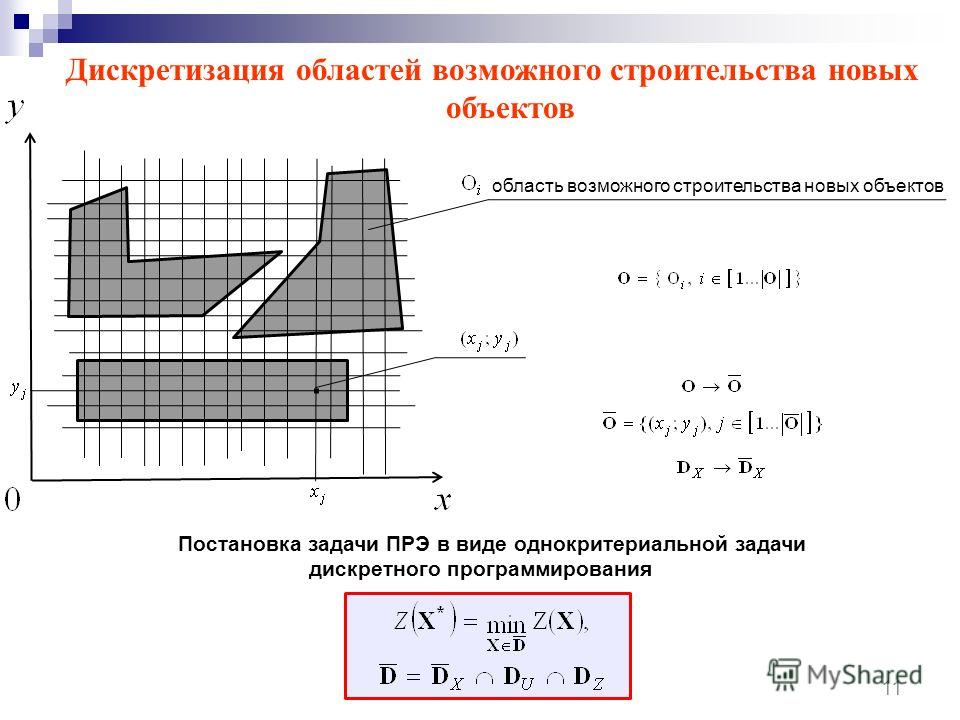 Постановка задачи ПРЭ в виде однокритериальной задачи дискретного программирования 11. область возможного строительства новых объектов Дискретизация областей возможного строительства новых объектов