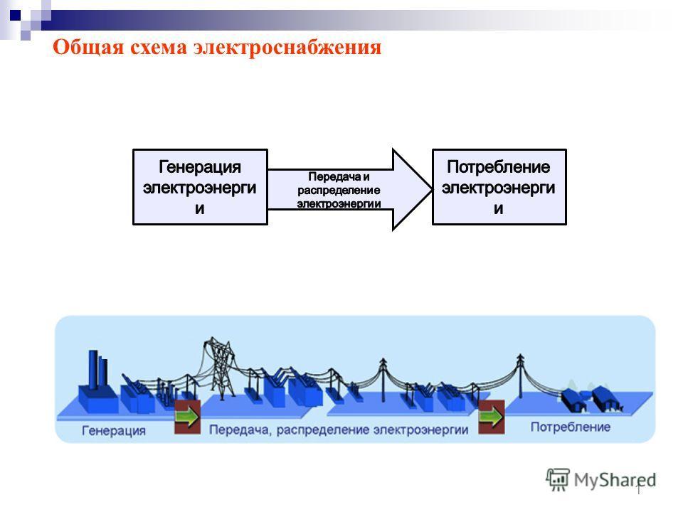 Общая схема электроснабжения 1