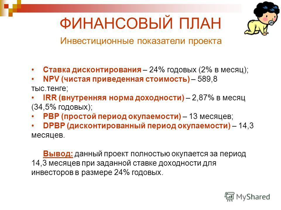 ФИНАНСОВЫЙ ПЛАН Инвестиционные показатели проекта Ставка дисконтирования – 24% годовых (2% в месяц); NPV (чистая приведенная стоимость) – 589,8 тыс.тенге; IRR (внутренняя норма доходности) – 2,87% в месяц (34,5% годовых); PBP (простой период окупаемо