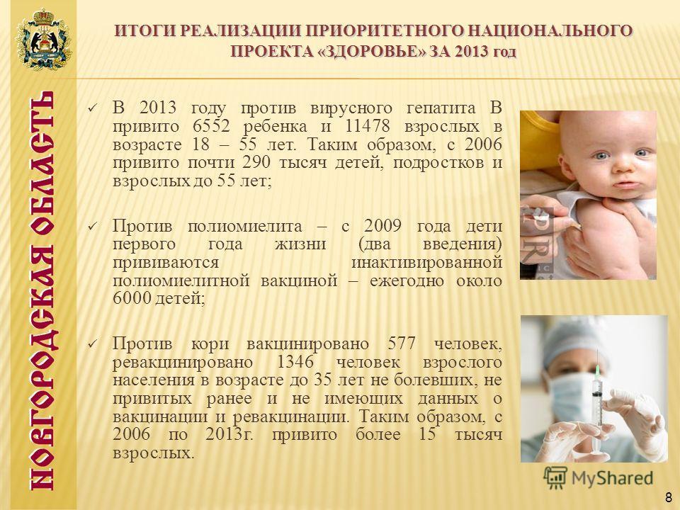 В 2013 году против вирусного гепатита В привито 6552 ребенка и 11478 взрослых в возрасте 18 – 55 лет. Таким образом, с 2006 привито почти 290 тысяч детей, подростков и взрослых до 55 лет; Против полиомиелита – с 2009 года дети первого года жизни (два