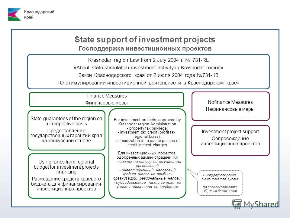 State support of investment projects Господдержка инвестиционных проектов Krasnodar region Law from 2 July 2004 г. 731-RL «About state stimulation investment activity in Krasnodar region» Закон Краснодарского края от 2 июля 2004 года 731-КЗ «О стимул